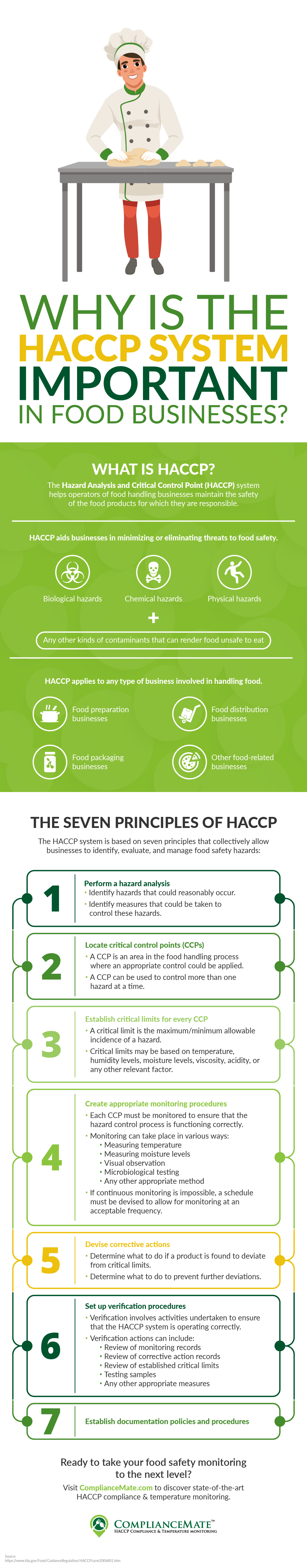 Why Is the HACCP System Important in Food Businesses
